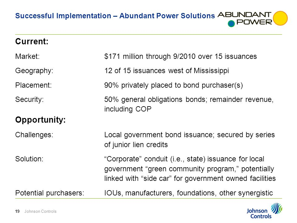 Successful Implementation – Abundant Power Solutions Current: Market:$171 million through 9/2010 over 15 issuances Geography:12 of 15 issuances west o