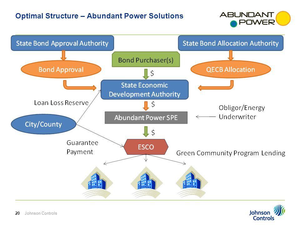 Optimal Structure – Abundant Power Solutions Johnson Controls20