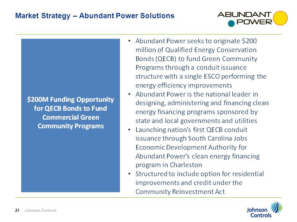 Market Strategy – Abundant Power Solutions Johnson Controls21