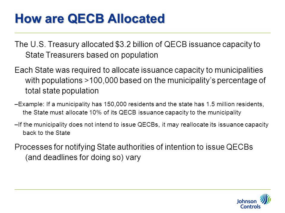 How are QECB Allocated The U.S. Treasury allocated $3.2 billion of QECB issuance capacity to State Treasurers based on population Each State was requi