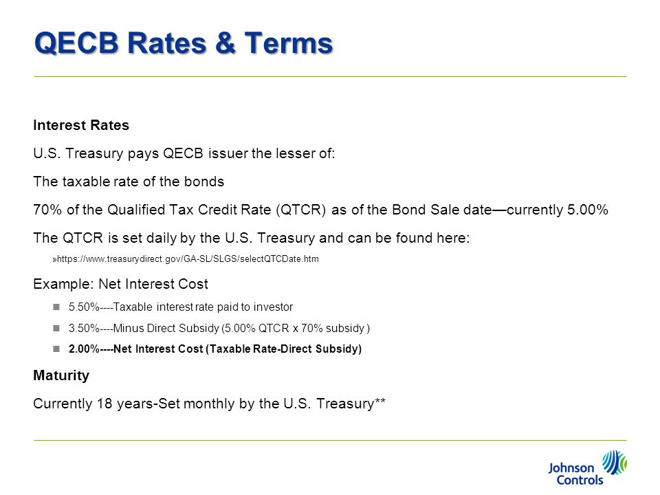 QECB Rates & Terms Interest Rates U.S. Treasury pays QECB issuer the lesser of: The taxable rate of the bonds 70% of the Qualified Tax Credit Rate (QT
