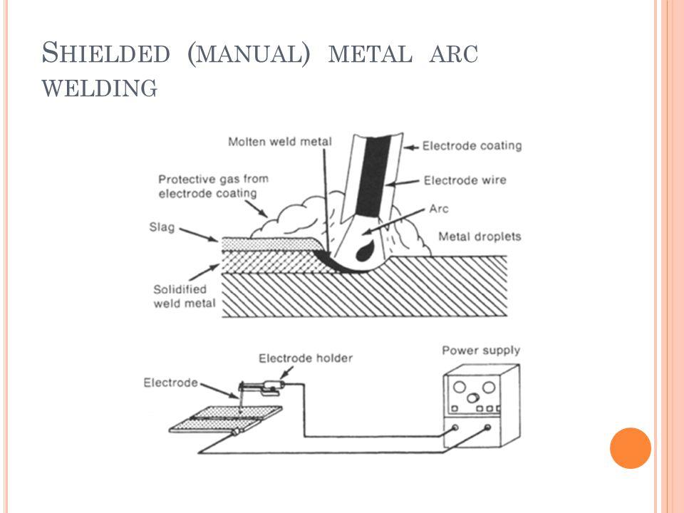 S HIELDED ( MANUAL ) METAL ARC WELDING
