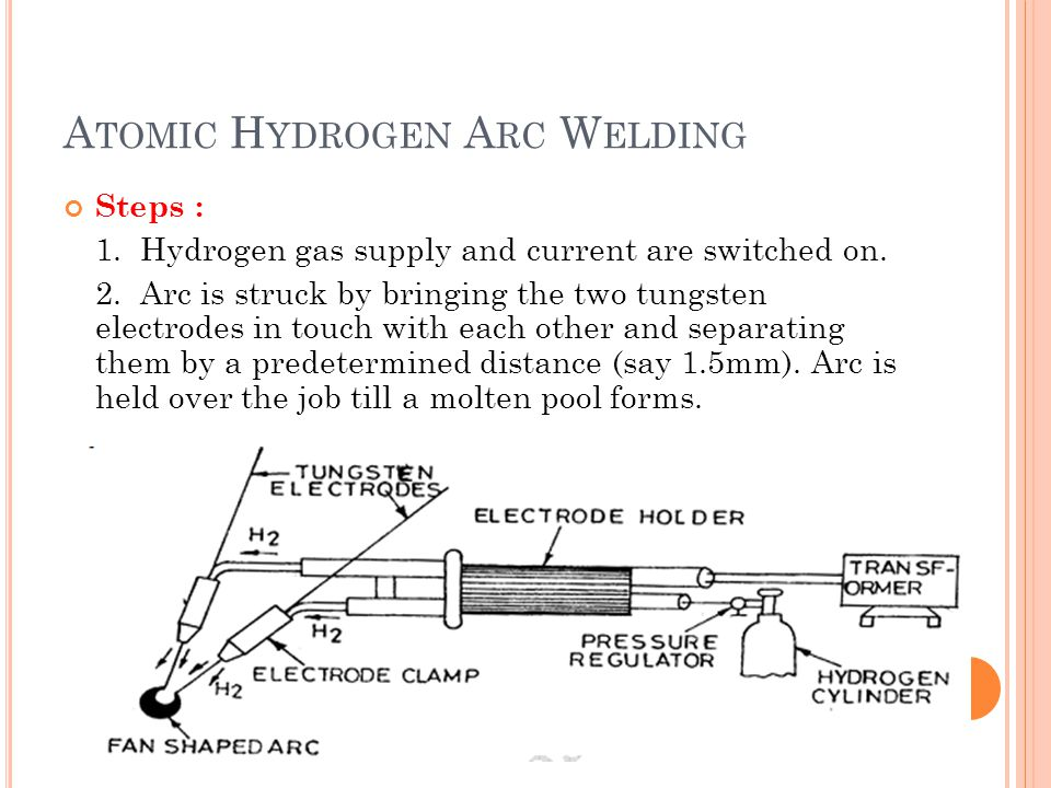 A TOMIC H YDROGEN A RC W ELDING Steps : 1. Hydrogen gas supply and current are switched on. 2. Arc is struck by bringing the two tungsten electrodes i