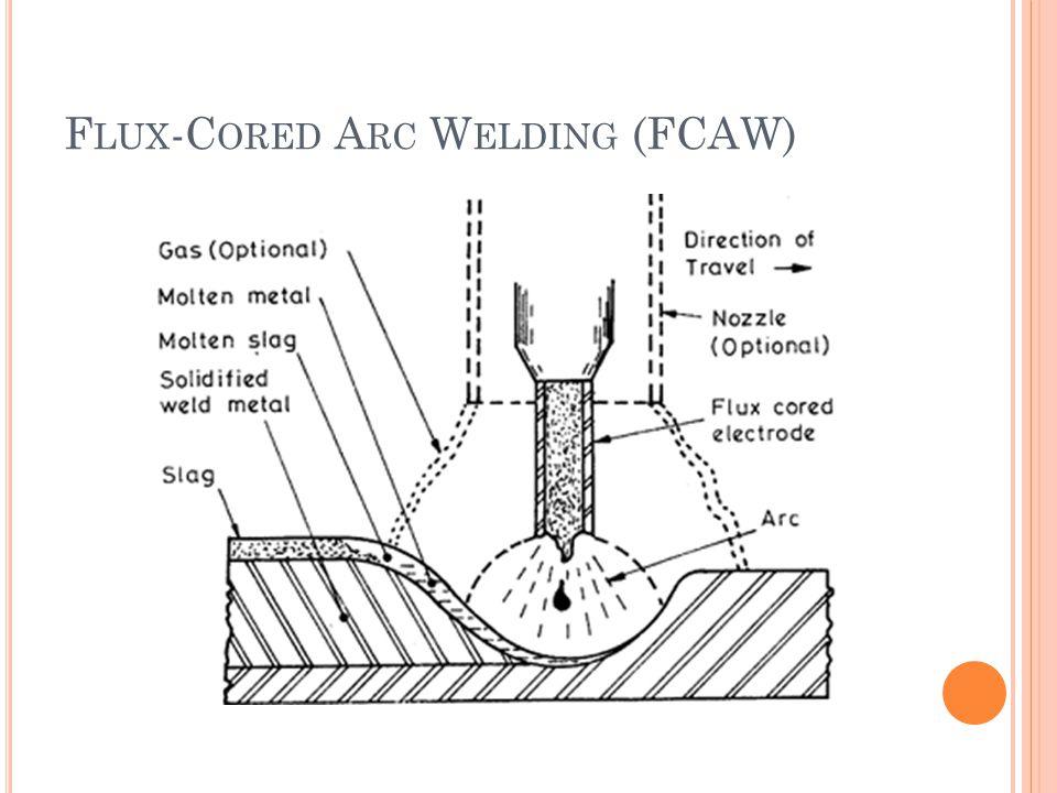 F LUX -C ORED A RC W ELDING (FCAW)