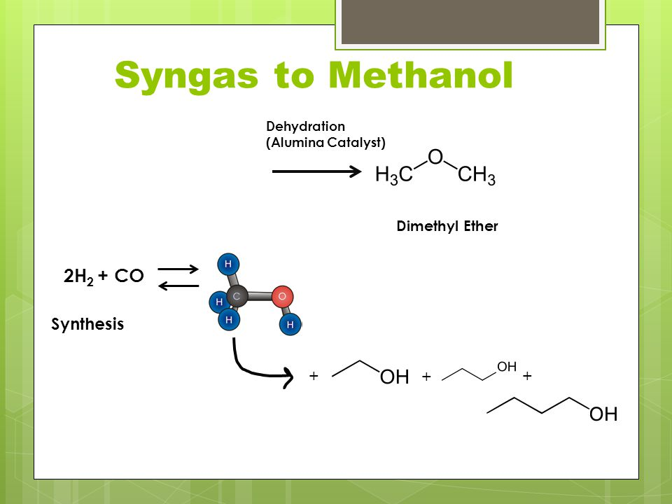 Syngas to Methanol Dehydration (Alumina Catalyst) Dimethyl Ether 2H 2 + CO Synthesis + + +