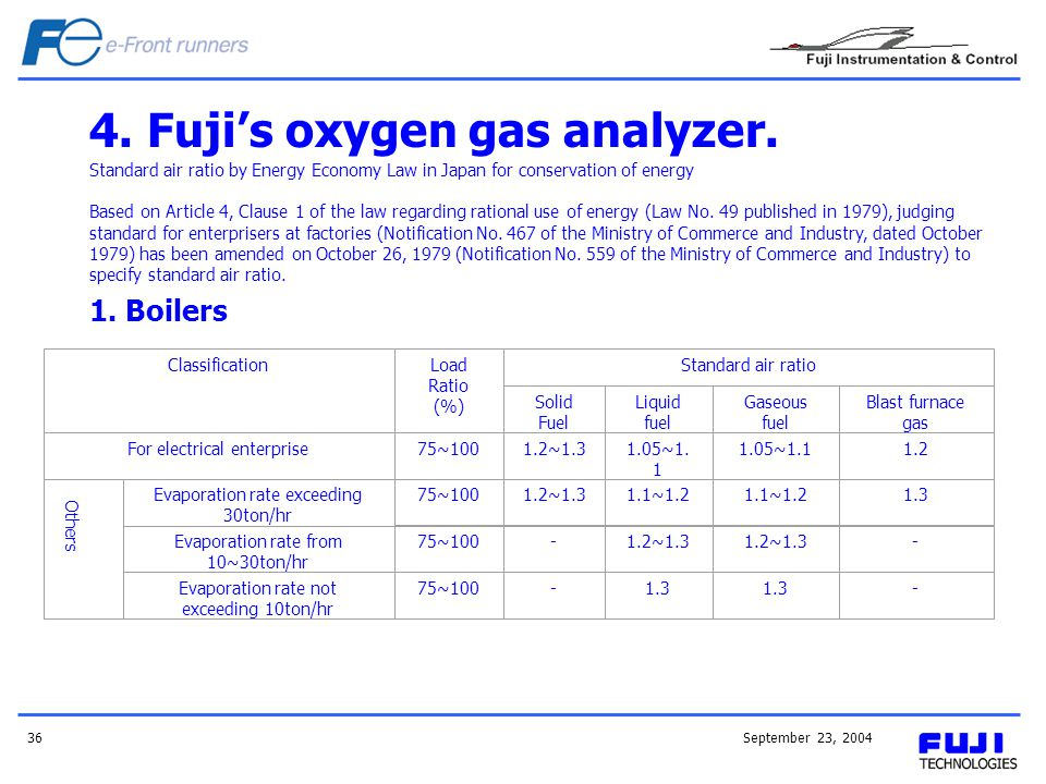 September 23, 200436 4. Fujis oxygen gas analyzer. Standard air ratio by Energy Economy Law in Japan for conservation of energy Based on Article 4, Cl