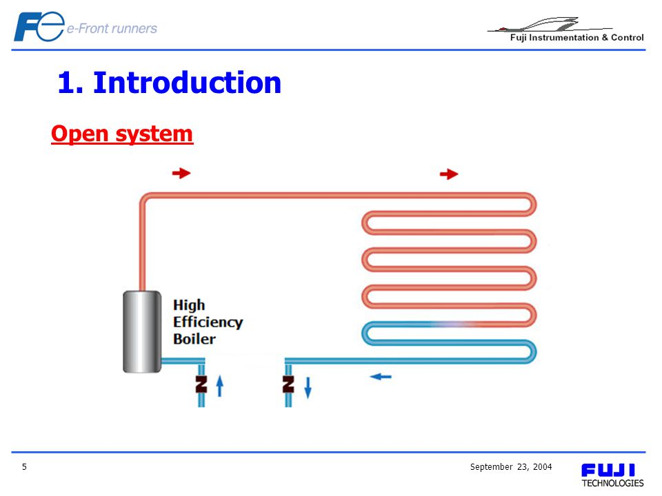 September 23, 20045 1. Introduction Open system