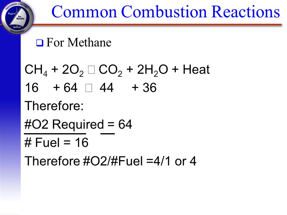 q For Methane CH 4 + 2O 2 CO 2 + 2H 2 O + Heat 16 + 64 44 + 36 Therefore: #O2 Required = 64 # Fuel = 16 Therefore #O2/#Fuel =4/1 or 4 Common Combustio