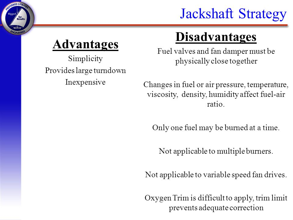 Advantages Simplicity Provides large turndown Inexpensive Disadvantages Fuel valves and fan damper must be physically close together Changes in fuel o