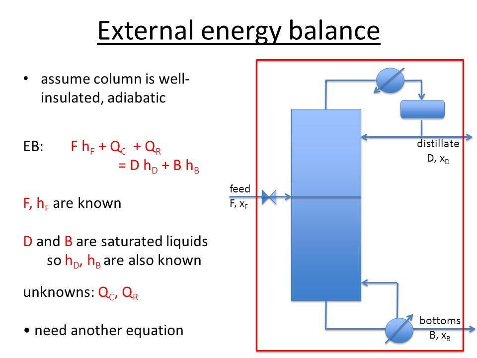 McCabe-Thiele analysis: rectifying column 1.Plot VLE line (y i vs.