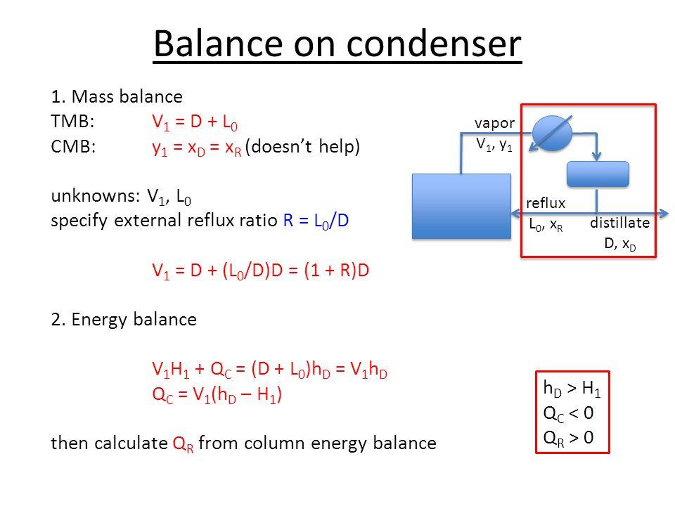 McCabe-Thiele analysis of complete distillation column VLE y=x stage 1 1.