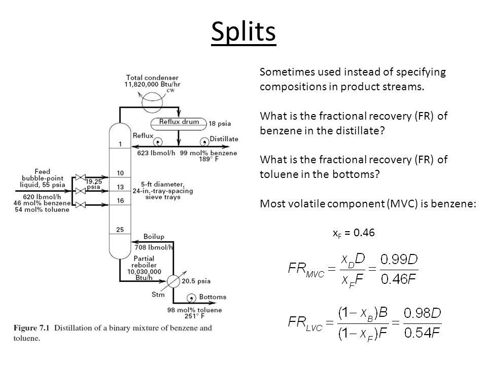 Multiple feedstreams VLE y=x 1.Draw y=x line 2. Plot x D, z 1, z 2 and x B on y=x 3.