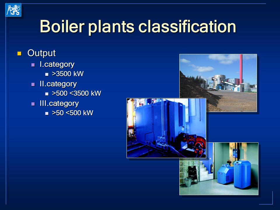 Boiler plants classification Output Output I.category I.category >3500 kW >3500 kW II.category II.category >500 500 <3500 kW III.category III.category >50 50 <500 kW