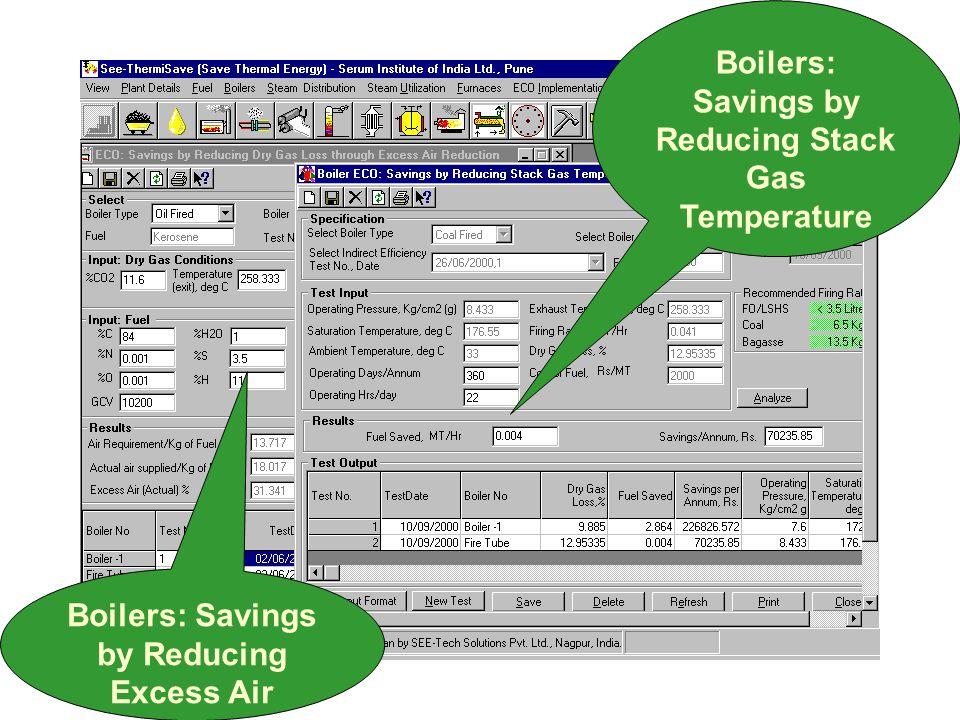 Boilers: Savings by Reducing Stack Gas Temperature Boilers: Savings by Reducing Excess Air