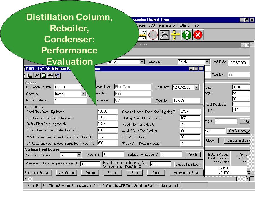 Distillation Column, Reboiler, Condenser: Performance Evaluation