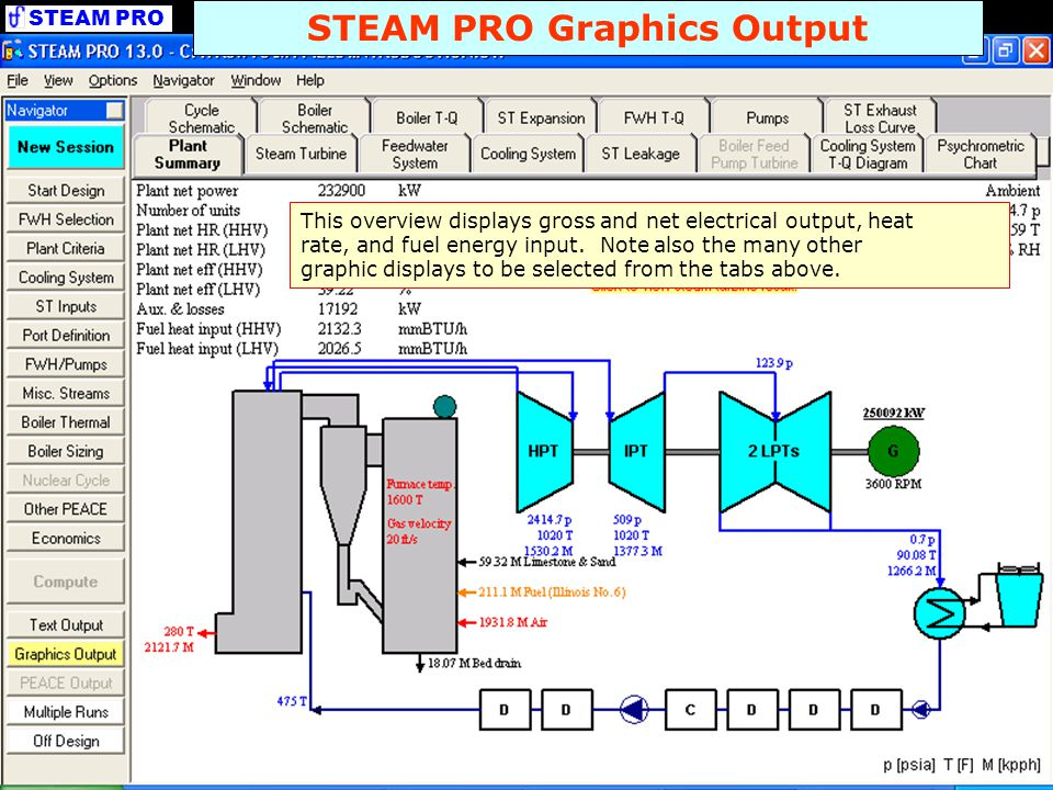 STEAM PRO STEAM PRO Graphics Output This overview displays gross and net electrical output, heat rate, and fuel energy input. Note also the many other