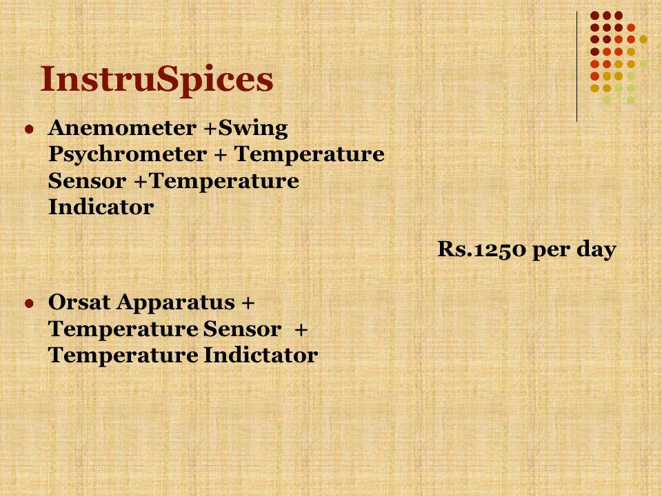 InstruSpices Anemometer +Swing Psychrometer + Temperature Sensor +Temperature Indicator Orsat Apparatus + Temperature Sensor + Temperature Indictator Rs.1250 per day