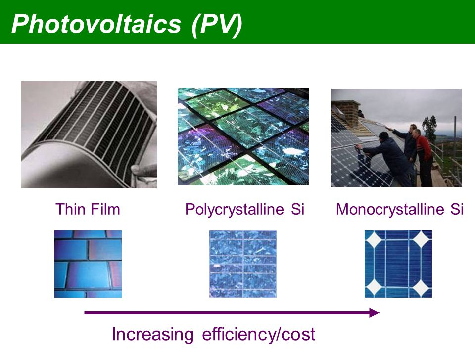 Photovoltaics (PV) Polycrystalline SiThin Film Increasing efficiency/cost Monocrystalline Si