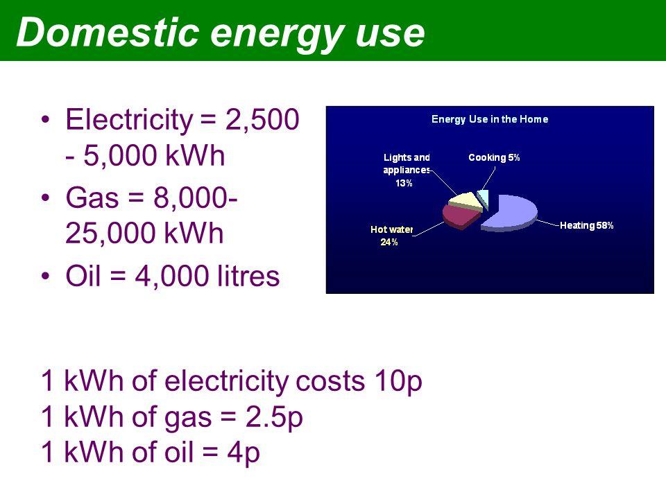 Stand alone wind turbines Iskra 5 kW Proven 2.5 -15 kW