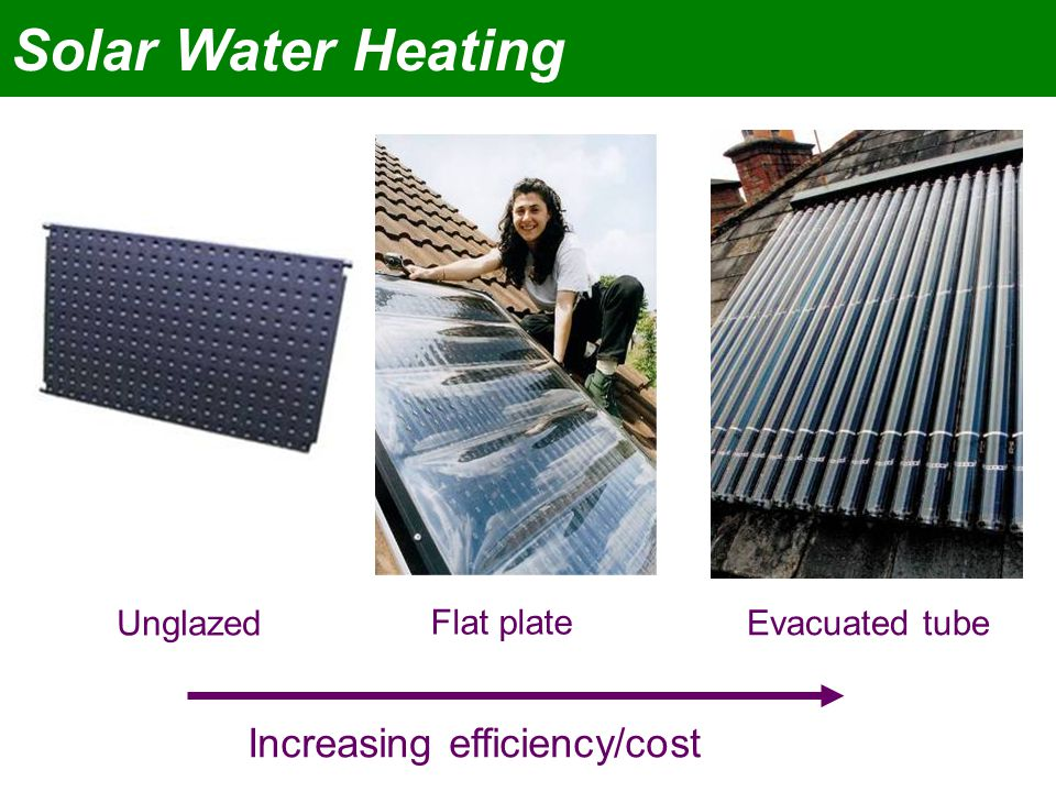 Domestic systems 50% of hot water needs overall 80-100% of needs in summer 3-4m 2 array Roof should face between SE and SW and avoid shading 35-45° pitched roof or mounted on A- frames Need to have new hot water tank 1500-2000 kWh/year 20-30 years useful life