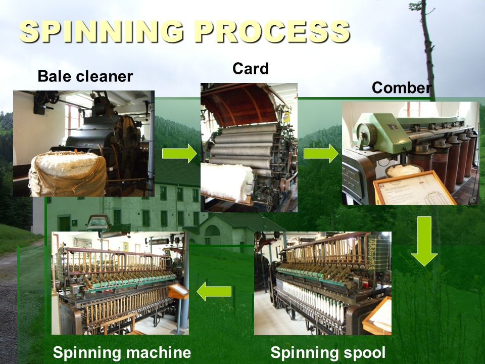 SPINNING PROCESS Bale cleaner Card Comber Spinning spoolSpinning machine