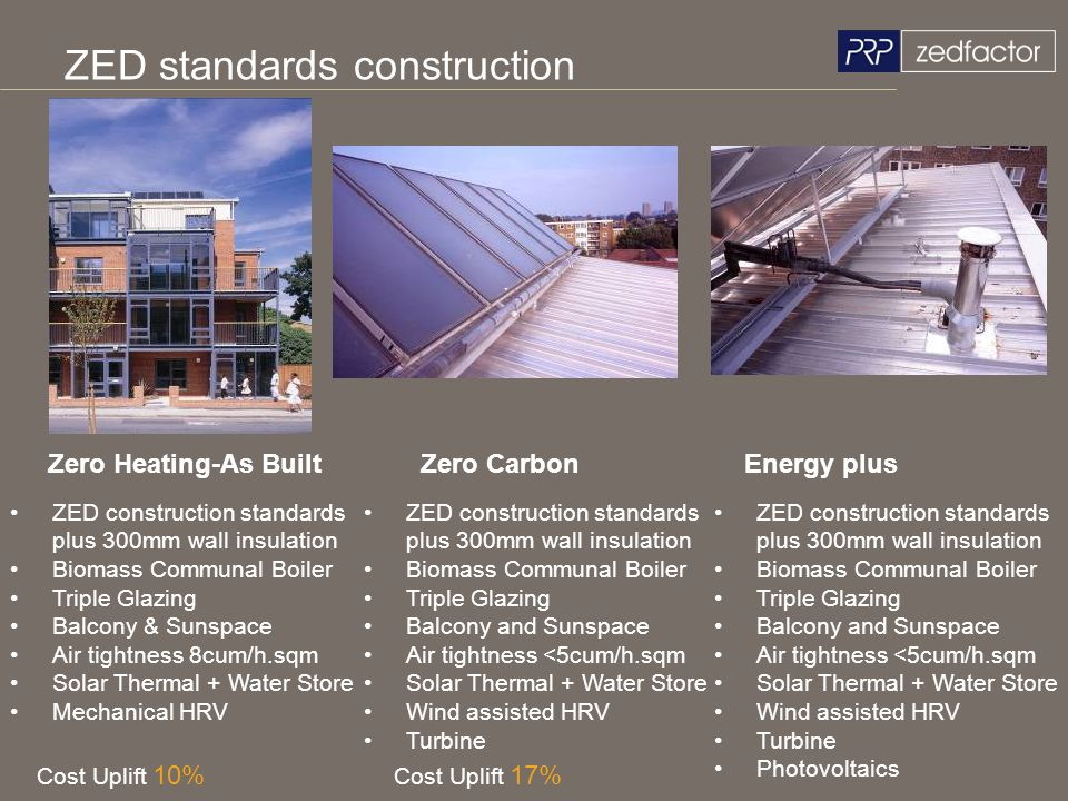 ZED standards construction ZED construction standards plus 300mm wall insulation Biomass Communal Boiler Triple Glazing Balcony & Sunspace Air tightne