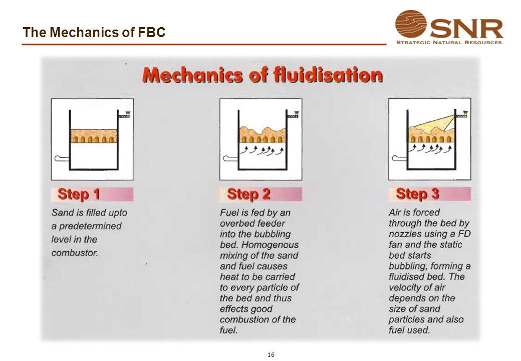 The Mechanics of FBC 16