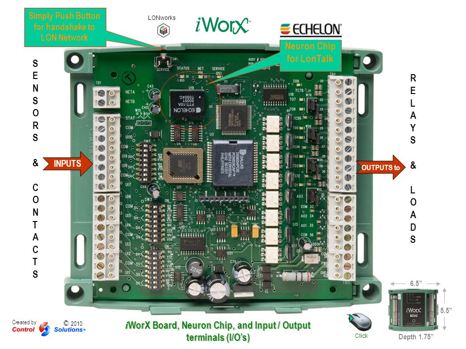 i WorX Board, Neuron Chip, and Input / Output terminals (I/Os) INPUTS SENSORS &CONTACTSSENSORS &CONTACTS OUTPUTS to RELAYS&LOADSRELAYS&LOADS Created by © 2010 Echelon Neuron Chip for LonTalk Depth 1.75 5.5 6.5 Simply Push Button for handshake to LON Network LONworks Click