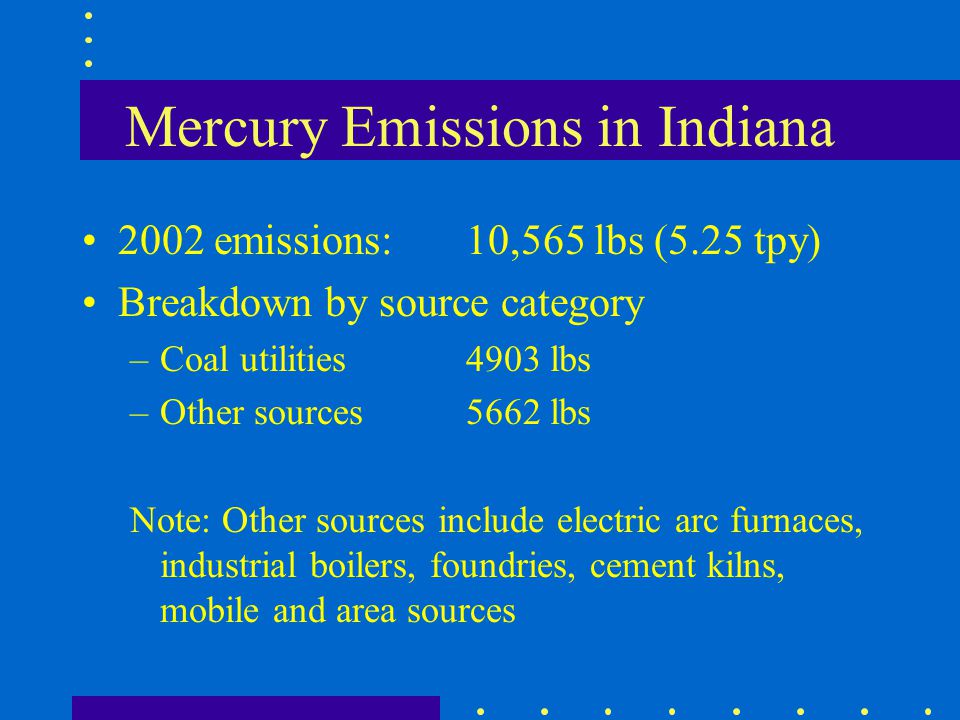 Mercury Emissions in Indiana 2002 emissions: 10,565 lbs (5.25 tpy) Breakdown by source category –Coal utilities4903 lbs –Other sources5662 lbs Note: O