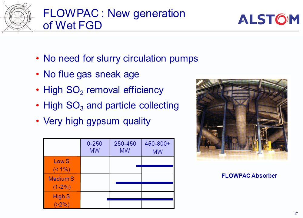17 FLOWPAC Absorber No need for slurry circulation pumps No flue gas sneak age High SO 2 removal efficiency High SO 3 and particle collecting Very hig