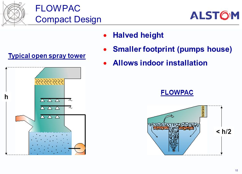 18 FLOWPAC Compact Design Halved height Smaller footprint (pumps house) Allows indoor installation FLOWPAC Typical open spray tower h < h/2
