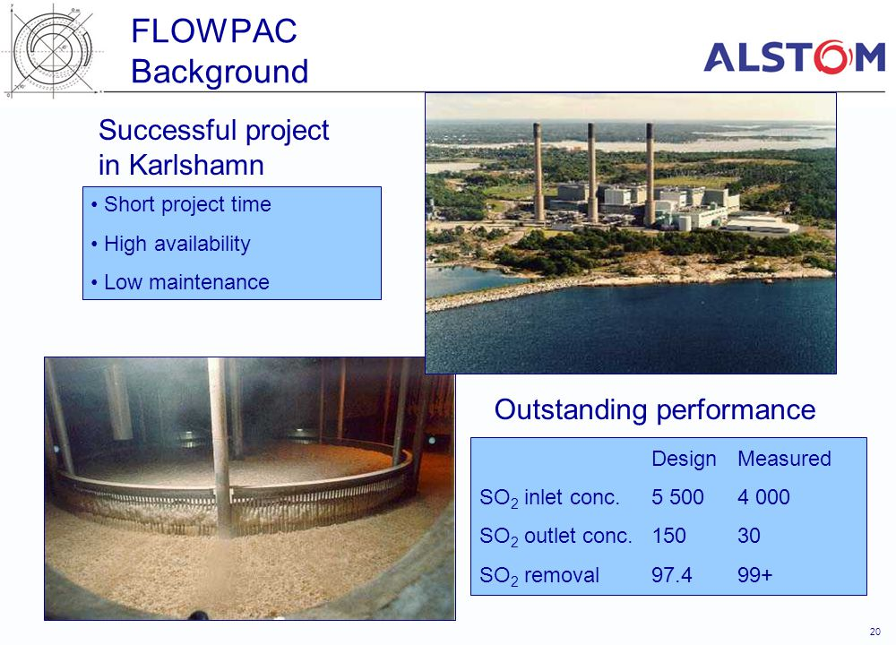 20 FLOWPAC Background Successful project in Karlshamn Outstanding performance DesignMeasured SO 2 inlet conc.5 5004 000 SO 2 outlet conc.15030 SO 2 re