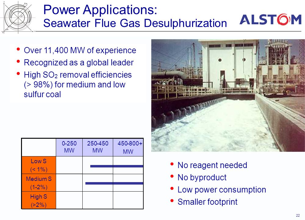 22 Power Applications: Seawater Flue Gas Desulphurization Over 11,400 MW of experience Recognized as a global leader High SO 2 removal efficiencies (>
