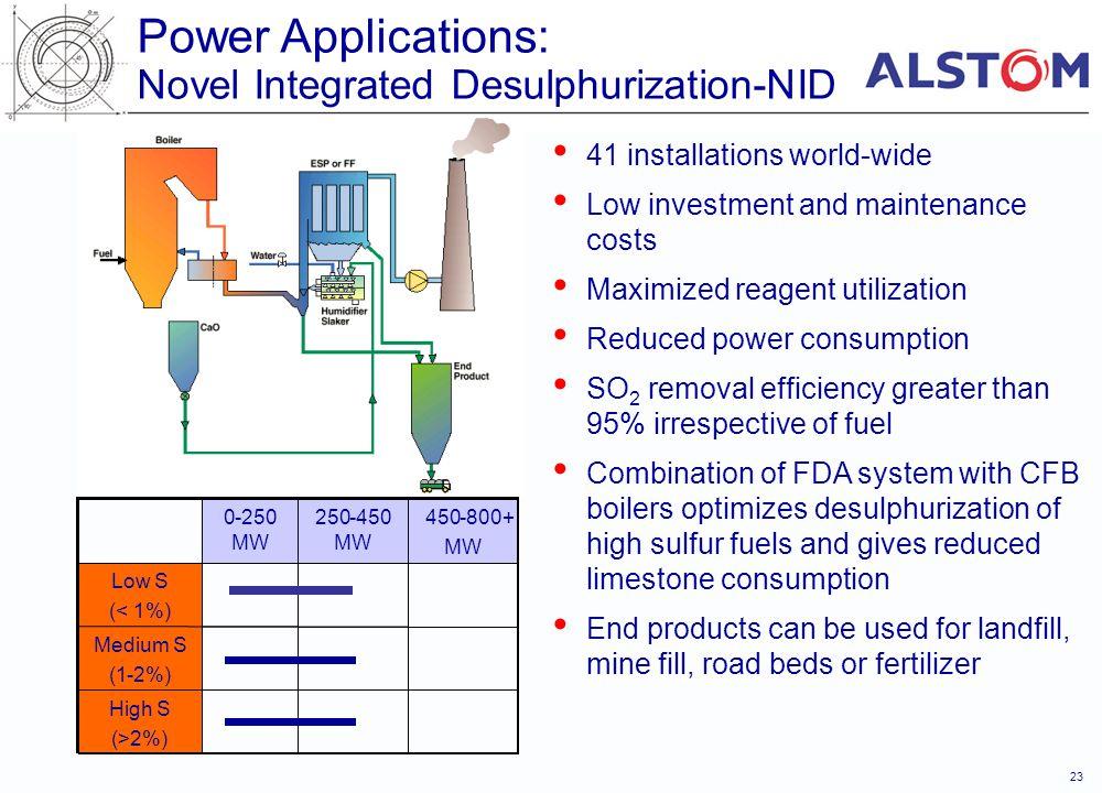 23 High S (>2%) Medium S (1-2%) Low S (< 1%) 450-800 MW 250-450 MW 0-250 MW High S (>2%) Medium S (1-2%) Low S (< 1%) 450-800+ MW 250-450 MW 0-250 MW