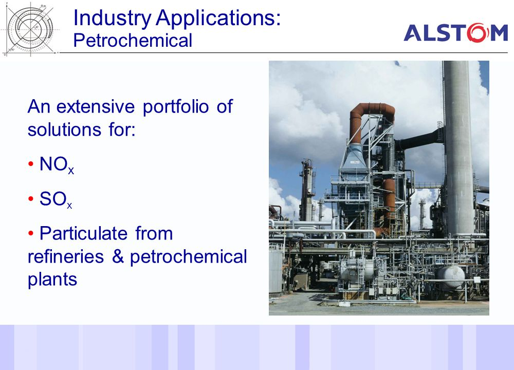 31 Industry Applications: Petrochemical An extensive portfolio of solutions for: NO x SO x Particulate from refineries & petrochemical plants