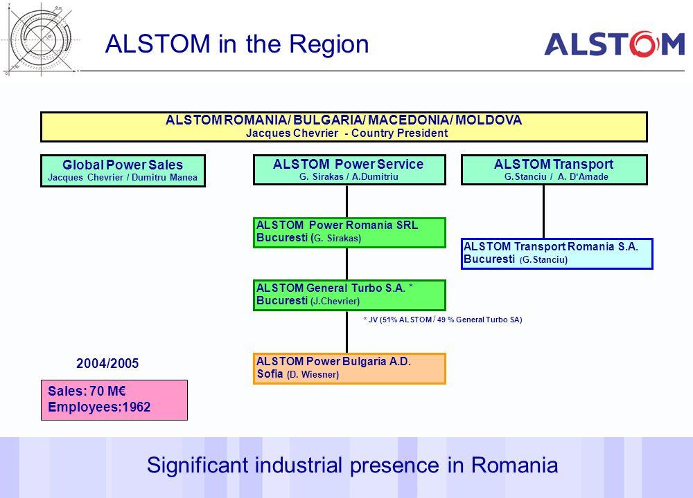 9 ALSTOM General Turbo S.A. * Bucuresti (J.Chevrier) ALSTOM Power Romania SRL Bucuresti ( G. Sirakas) ALSTOM Transport Romania S.A. Bucuresti ( G.Stan