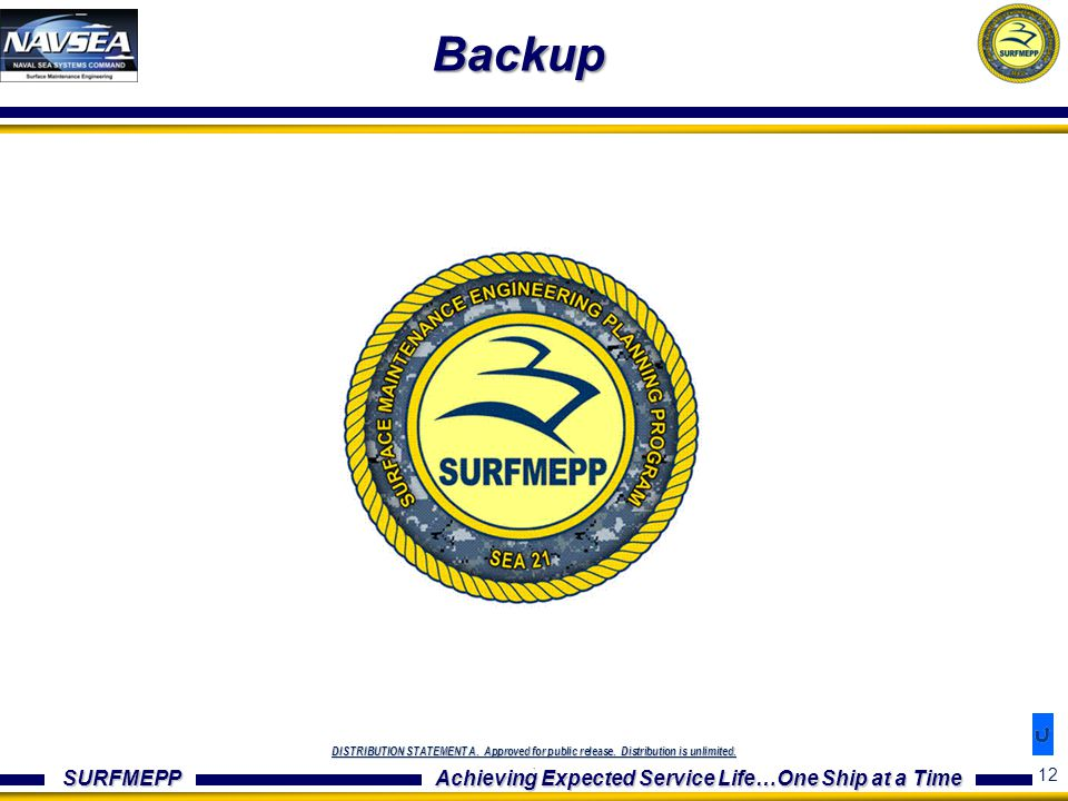 SURFMEPP Achieving Expected Service Life…One Ship at a Time DISTRIBUTION STATEMENT A. Approved for public release. Distribution is unlimited.. Backup