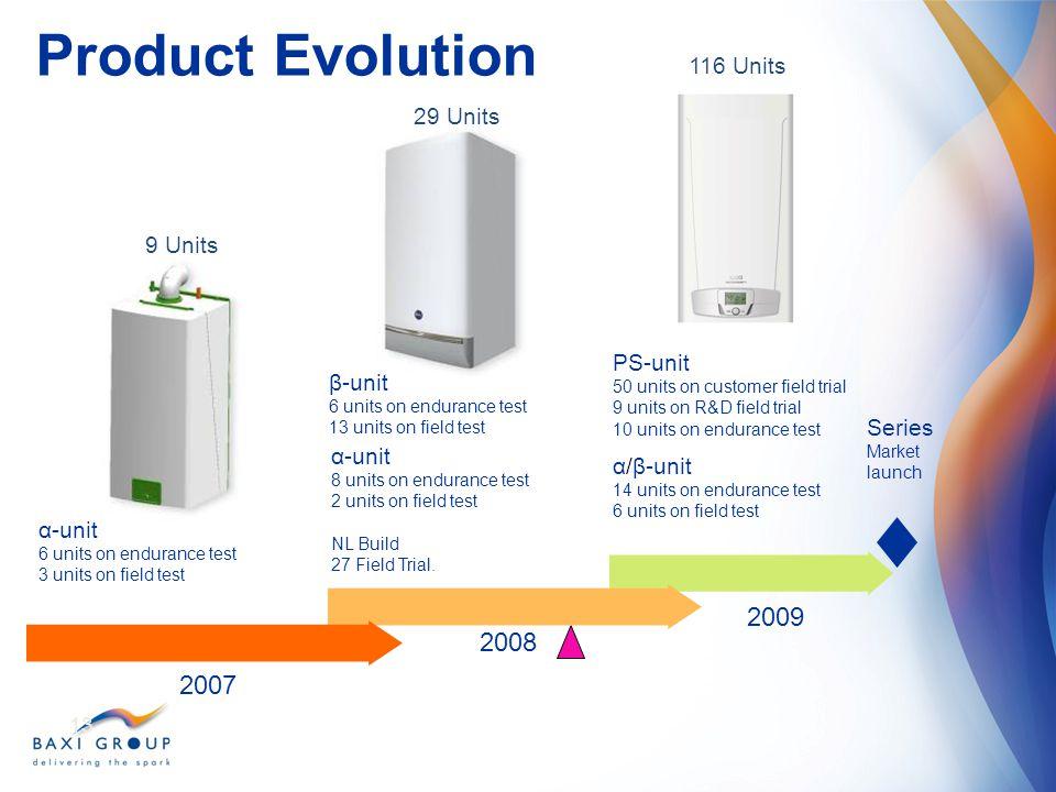 13 Product Evolution 2007 2008 2009 PS-unit 50 units on customer field trial 9 units on R&D field trial 10 units on endurance test α-unit 6 units on e