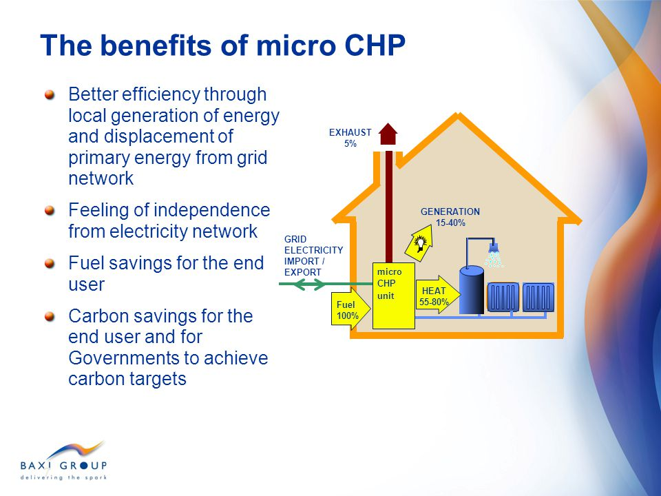 Baxi micro CHP Use in light commercial and large residential applications Baxi SenerTec Dachs Functional principle: internal combustion engine Performance data: 5,5 kW el, 12,5 kW th (CHP) Auxiliary heating device: 15,0 kW th Wall hung mCHP appliance for use in residential applications Baxi Ecogen Functional principle: Stirling engine (linear free piston Stirling engine) Performance data 1,0 kW el, 6 kW th Auxiliary heating device: 18 kW th Floorstanding Application in residential applications Baxi Innotech Fuel cell heating unit Functional principle: PEM fuel cell Performance data: 1kW el, 1,7kW th Auxiliary heating device: 15,0 kW th TODAY TOMORROW