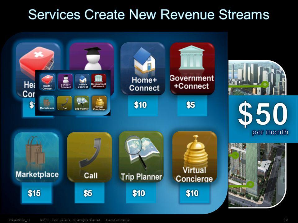 © 2010 Cisco Systems, Inc. All rights reserved.Cisco ConfidentialPresentation_ID 16