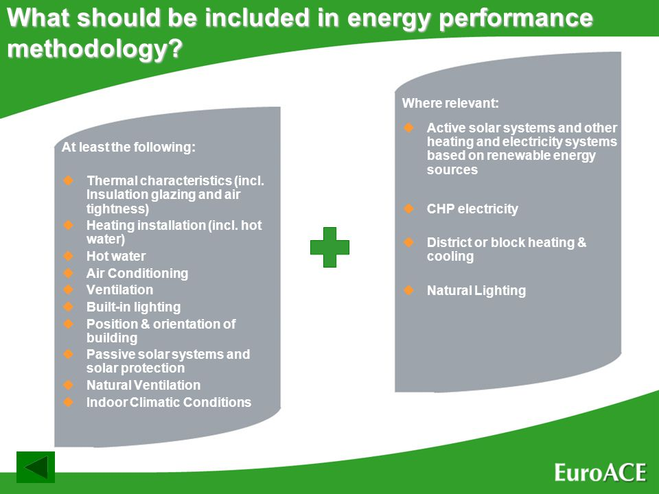 What should be included in energy performance methodology.