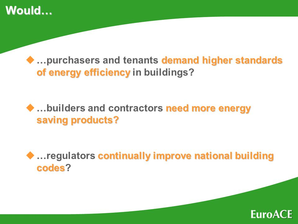 Would… demand higher standards of energy efficiency u…purchasers and tenants demand higher standards of energy efficiency in buildings.