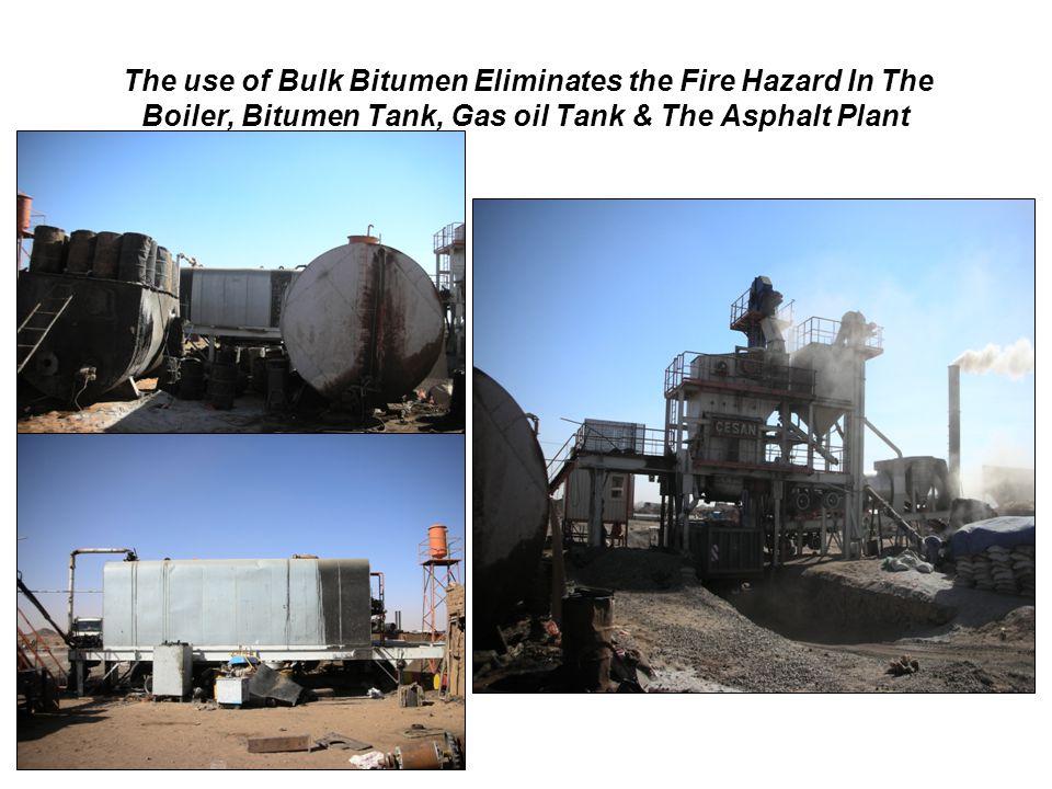 The use of Bulk Bitumen Eliminates the Fire Hazard In The Boiler, Bitumen Tank, Gas oil Tank & The Asphalt Plant