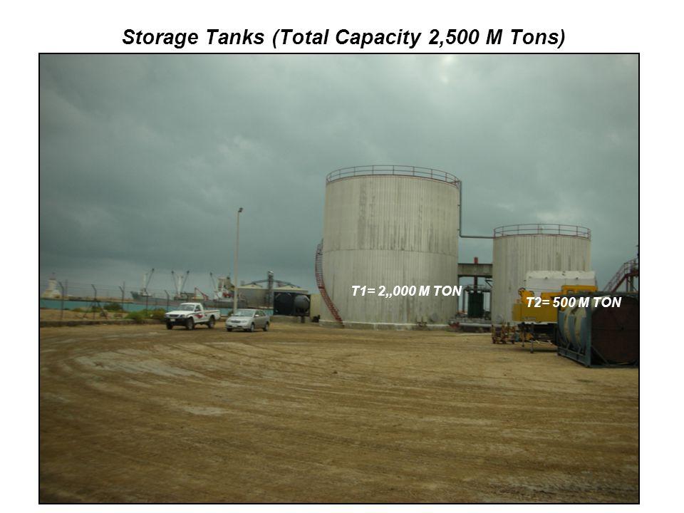 Storage Tanks (Total Capacity 2,500 M Tons) T1= 2,,000 M TON T2= 500 M TON