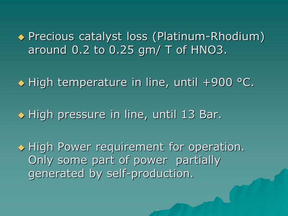 Precious catalyst loss (Platinum-Rhodium) around 0.2 to 0.25 gm/ T of HNO3. Precious catalyst loss (Platinum-Rhodium) around 0.2 to 0.25 gm/ T of HNO3