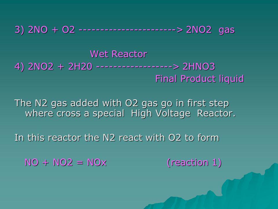 3) 2NO + O2 -----------------------> 2NO2 gas 3) 2NO + O2 -----------------------> 2NO2 gas Wet Reactor Wet Reactor 4) 2NO2 + 2H20 ------------------>