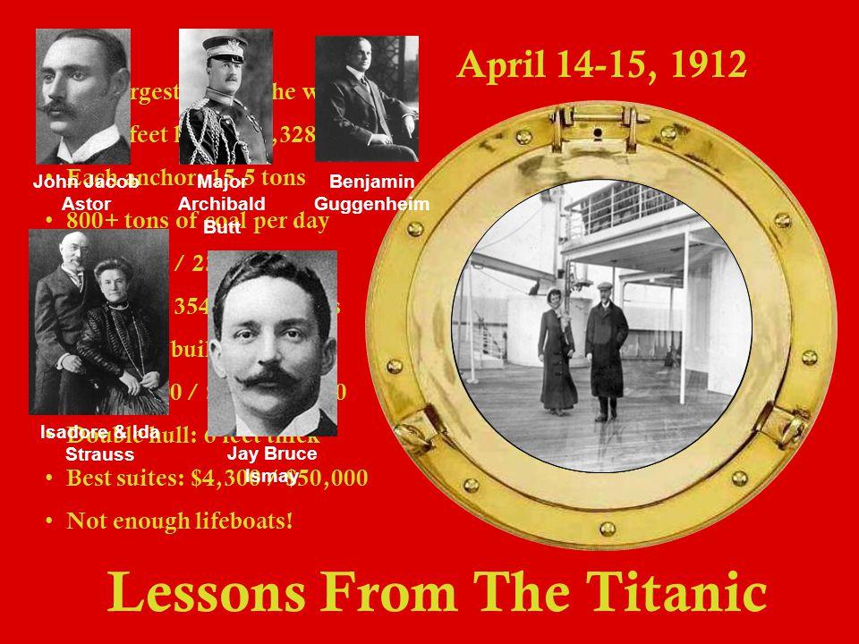 Lessons From The Titanic April 14-15, 1912 John Jacob Astor Major Archibald Butt Benjamin Guggenheim Isadore & Ida Strauss Jay Bruce Ismay THEORY vs FACT