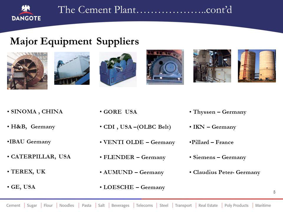 Major Equipment Suppliers GORE USA CDI, USA –(OLBC Belt) VENTI OLDE – Germany FLENDER – Germany AUMUND – Germany LOESCHE – Germany SINOMA, CHINA H&B,