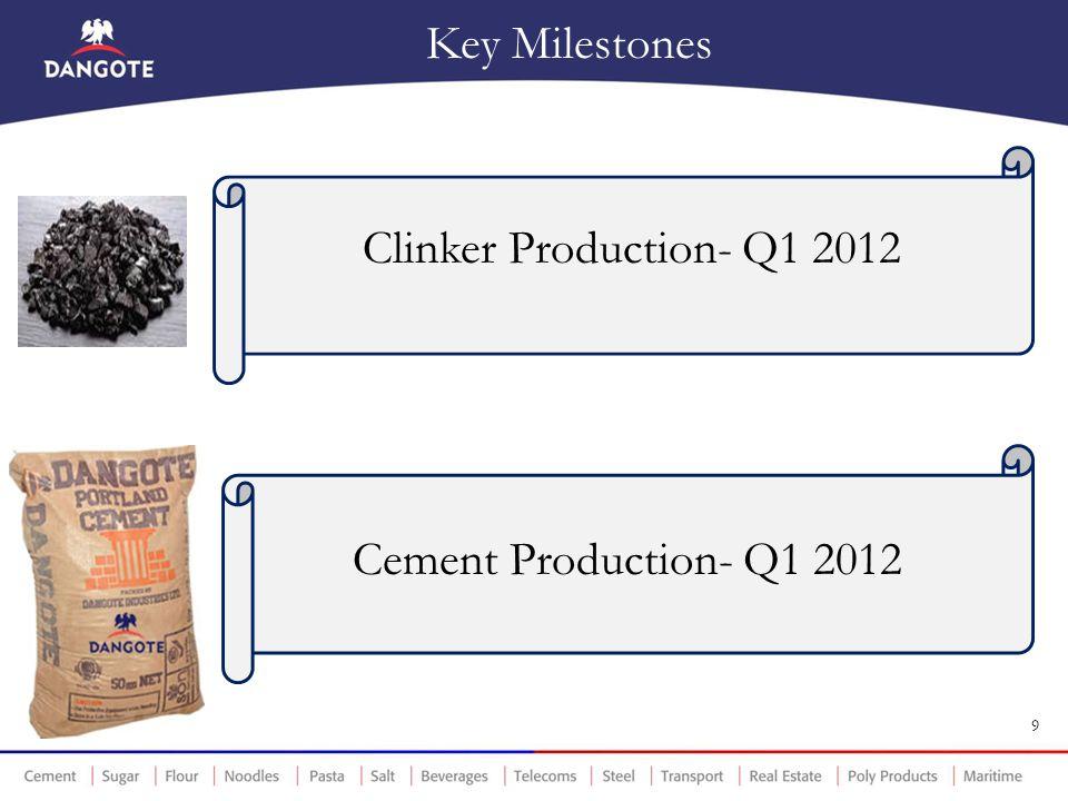 Key Milestones Clinker Production- Q1 2012 Cement Production- Q1 2012 9