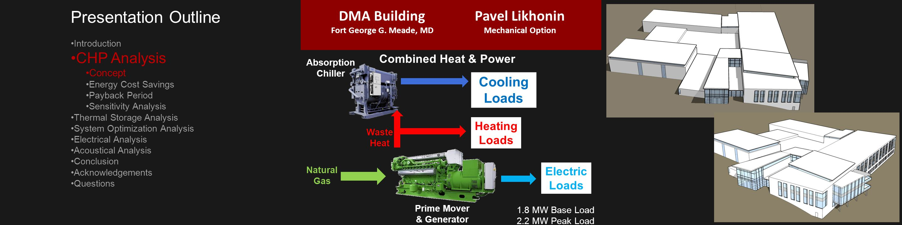 Presentation Outline Introduction CHP Analysis Concept Energy Cost Savings Payback Period Sensitivity Analysis Thermal Storage Analysis System Optimiz